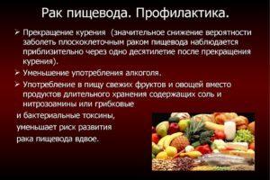 Рак пищевода - симптомы, диагностика, лечение, народные средства, диета