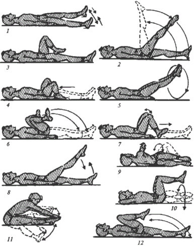 Гастроптоз (опущение желудка) 1, 2 и 3 степени - причины, симптомы и лечение